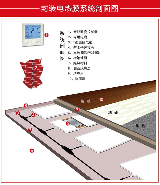 封装电热膜